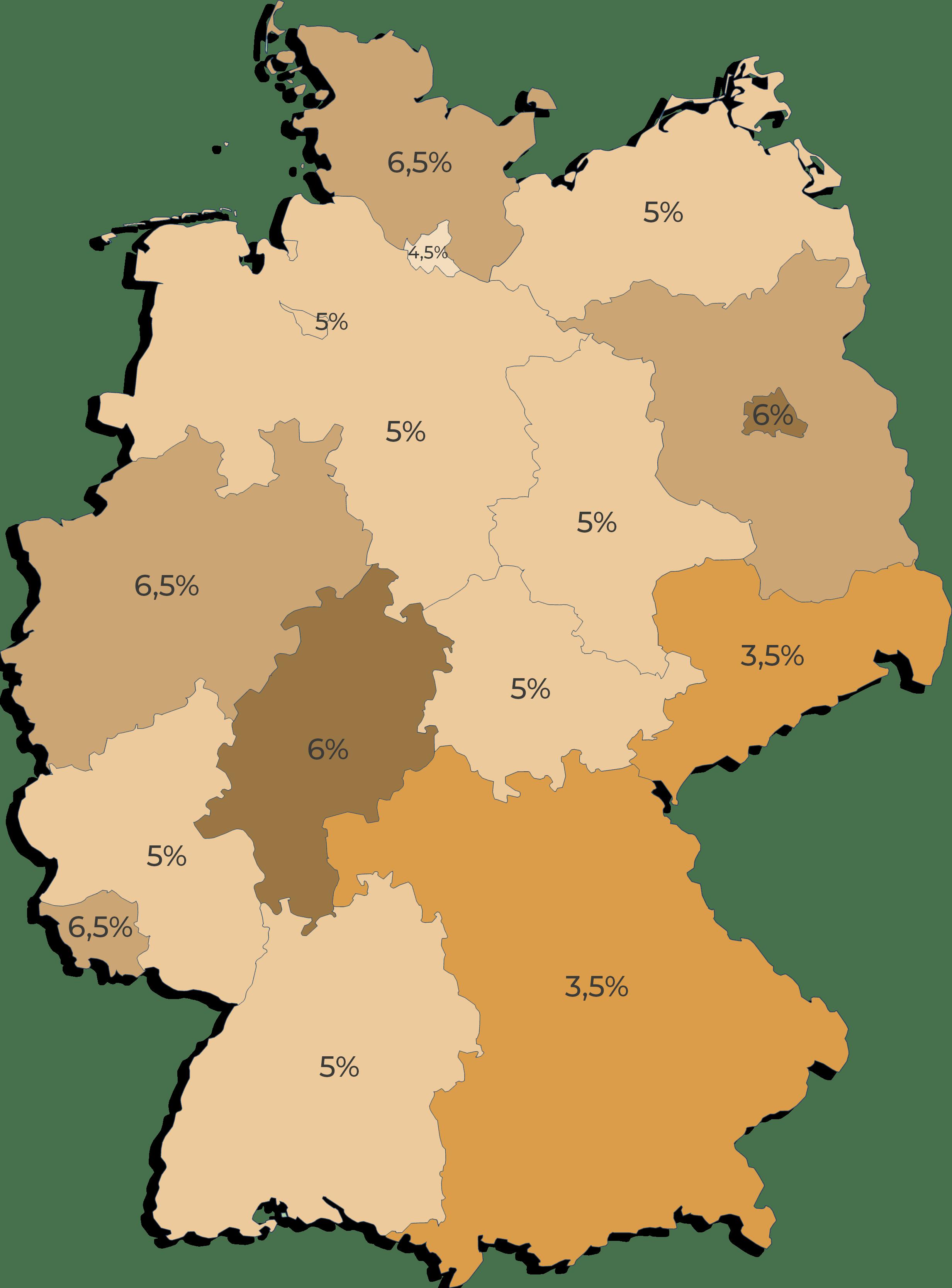 Grunderwerbsteuer Bundesländer
